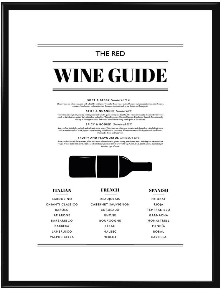 red-wine-guide